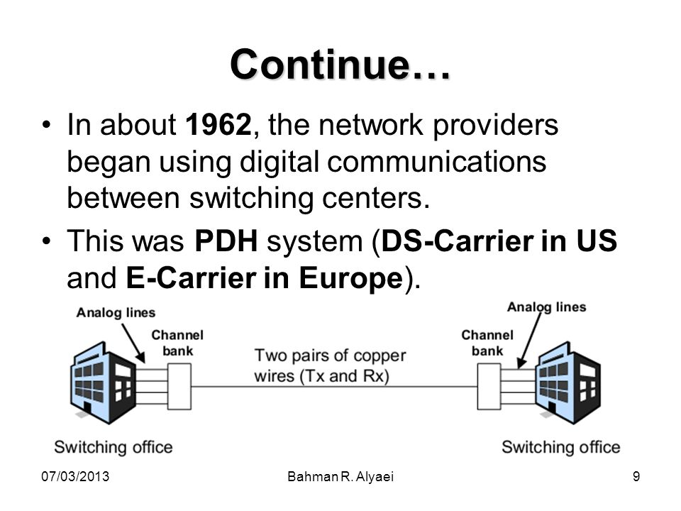 07/03/2013Bahman R. Alyaei9 Continue… In about 1962, the network providers began using digital communications between switching centers. This was PDH