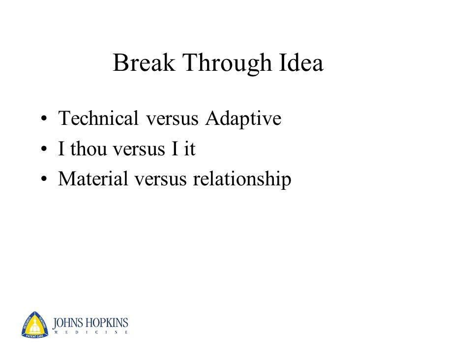 Break Through Idea Technical versus Adaptive I thou versus I it Material versus relationship