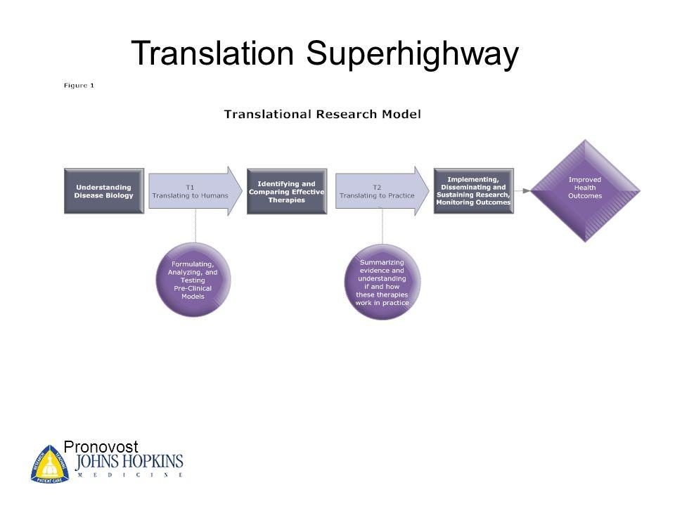 Translation Superhighway Pronovost