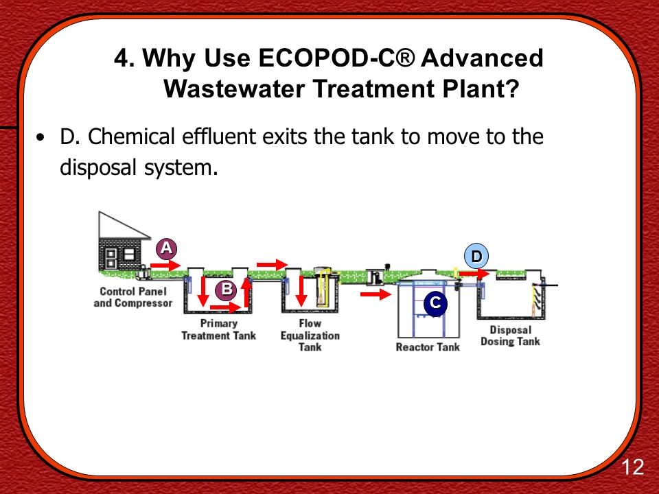 11 4. Why Use ECOPOD-C® Advanced Wastewater Treatment Plant? C. Wastewater enters the reactor chamber (BIOPOD) where it flows over the attached growth