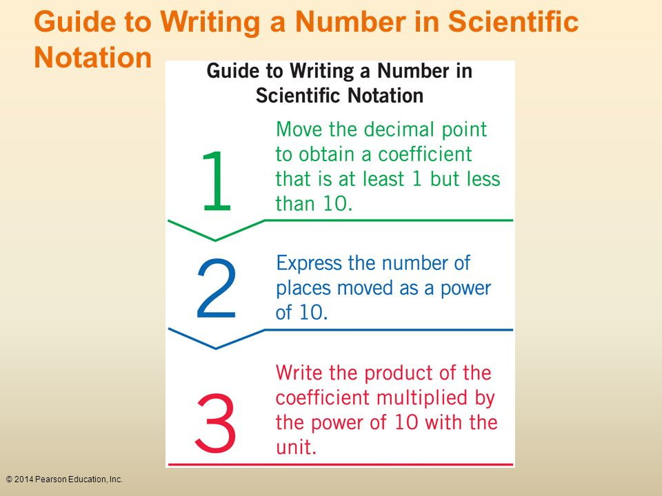 © 2014 Pearson Education, Inc. Guide to Writing a Number in Scientific Notation