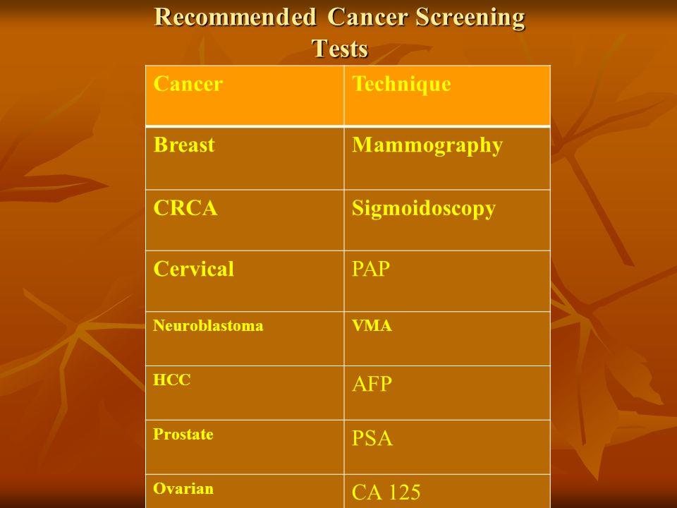 Some oncogens found in human tumors cancerfunctiononcogen AML, nuroblastoma Signal transduction N-ras mutation Leukemia, lymphoma Signal transduction K-ras mutation Leukemia, lymphoma Blocks apoptosis bcl-2