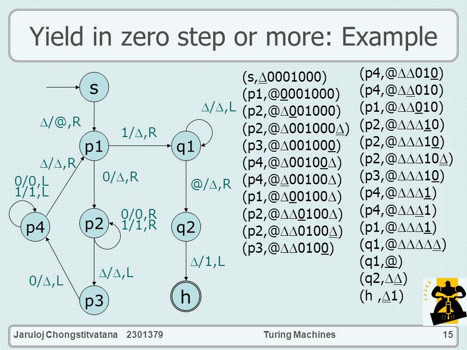 Jaruloj Chongstitvatana 2301379Turing Machines15 Yield in zero step or more: Example (s, 0001000) (p1,@0001000) (p2,@ 001000) (p3,@ 001000) (p4,@ 0010