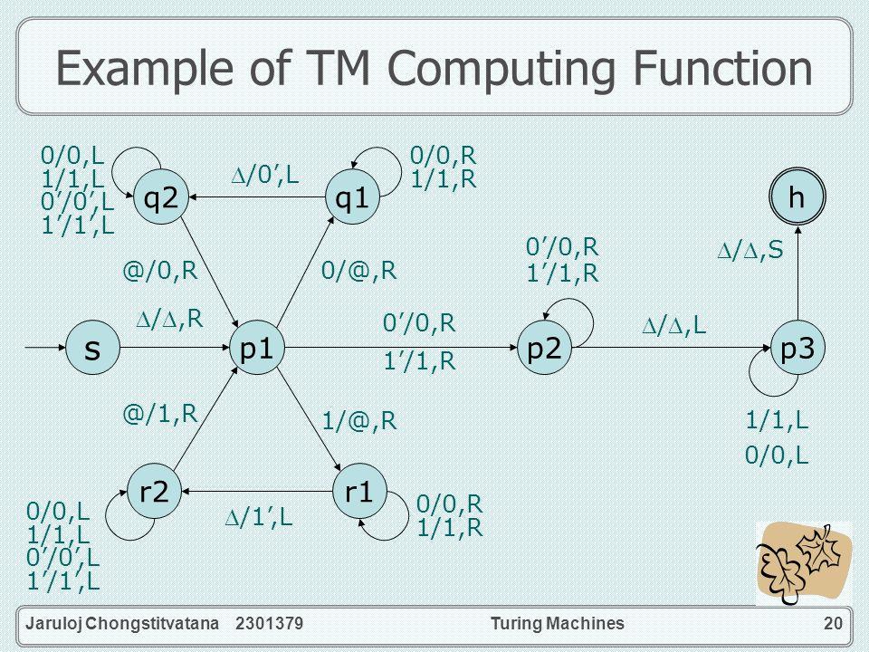 Jaruloj Chongstitvatana 2301379Turing Machines20 Example of TM Computing Function 1/1,L 0/0,L p3p2 /1,L 1/@,R s p1 r2 /,R 0/0,R 1/1,R /,L /,S 0/0,R 1/
