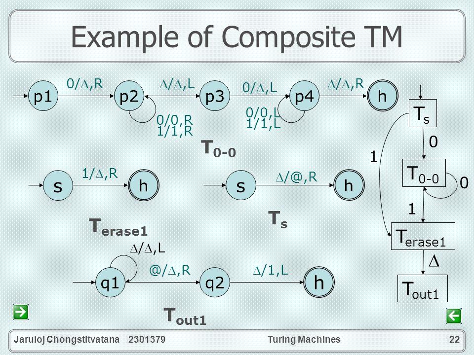 Jaruloj Chongstitvatana 2301379Turing Machines22 Example of Composite TM T 0-0 T out1 0 1 T erase1 TsTs 0 /@,R s h q2 h q1 /1,L@/,R /,L 1/,R h s p1p4p