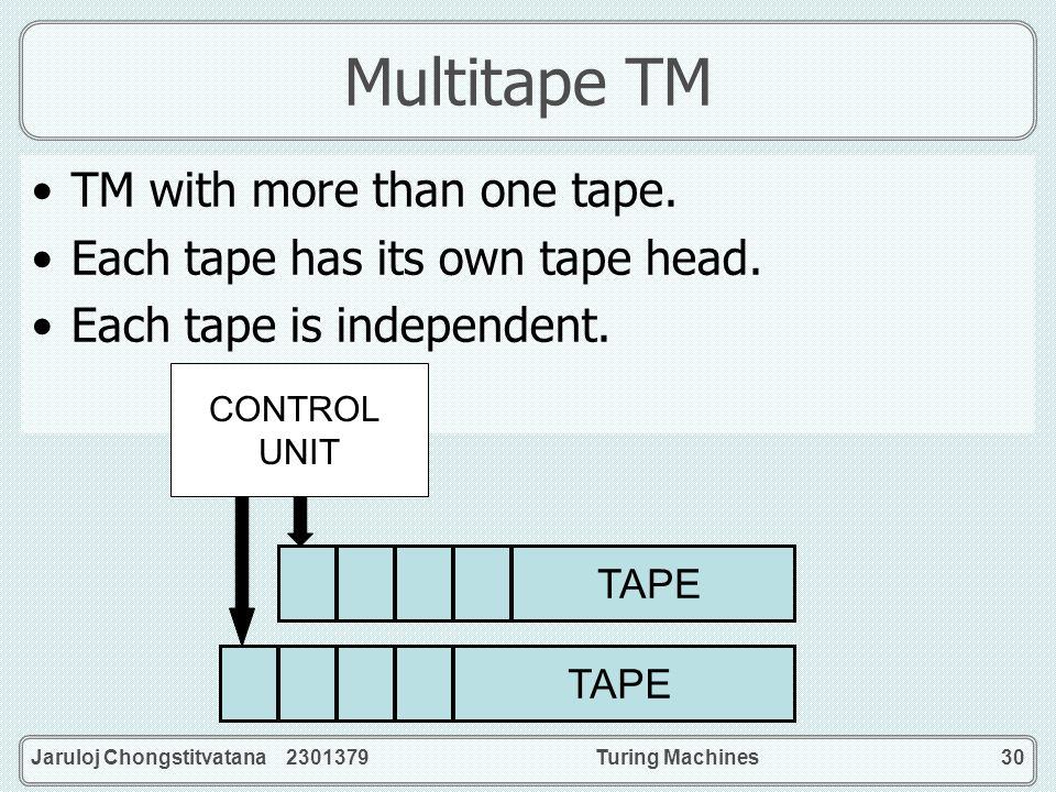 Jaruloj Chongstitvatana 2301379Turing Machines30 Multitape TM TM with more than one tape. Each tape has its own tape head. Each tape is independent. C