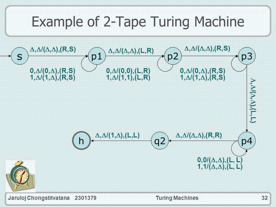Jaruloj Chongstitvatana 2301379Turing Machines32 Example of 2-Tape Turing Machine q2 h, /(, ),(L,R) s p1 p4 p2p3, /(, ),(R,S) 0, /(0, ),(R,S) 1, /(1,