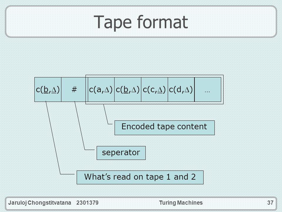 Jaruloj Chongstitvatana 2301379Turing Machines37 Tape format c(b,) # c(a,)c(b,)c(c,)c(d,) … Whats read on tape 1 and 2 seperator Encoded tape content
