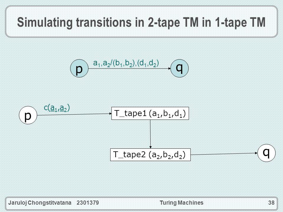 Jaruloj Chongstitvatana 2301379Turing Machines38 Simulating transitions in 2-tape TM in 1-tape TM p q a 1,a 2 /(b 1,b 2 ),(d 1,d 2 ) p q T_tape1 (a 1,