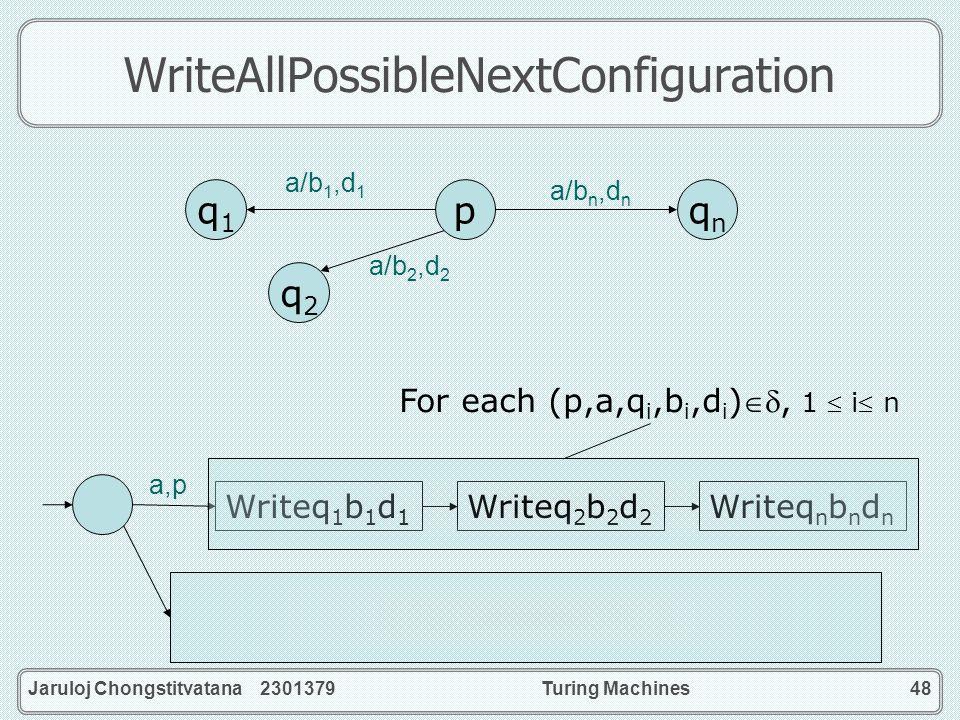 Jaruloj Chongstitvatana 2301379Turing Machines48 WriteAllPossibleNextConfiguration pq1q1 q2q2 qnqn a/b 1,d 1 a/b 2,d 2 a/b n,d n Writeq 1 b 1 d 1 Writ