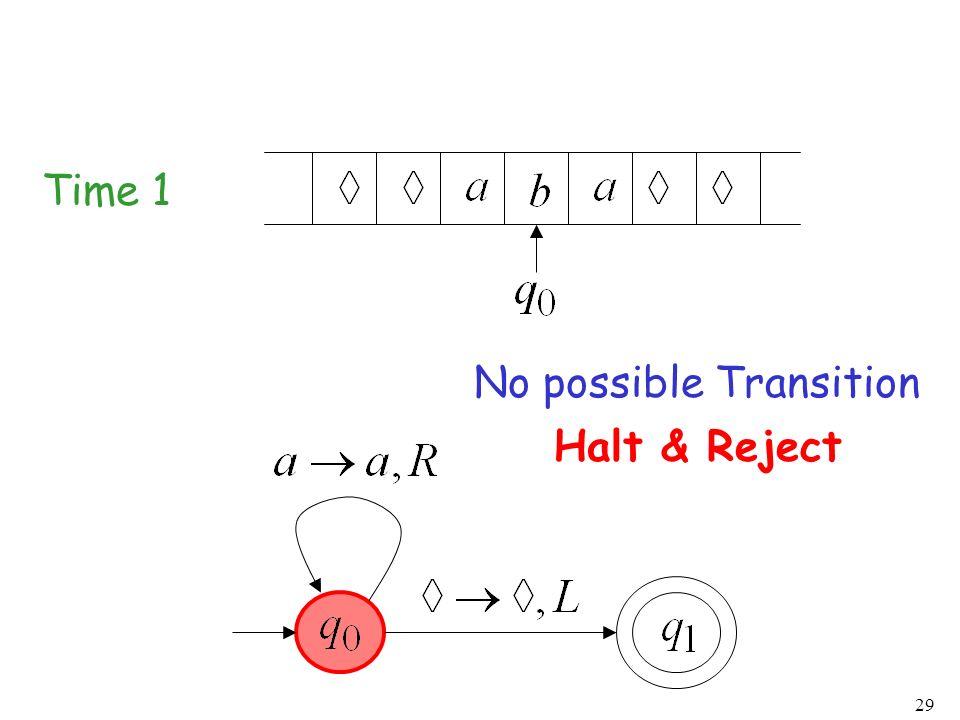 29 Time 1 No possible Transition Halt & Reject