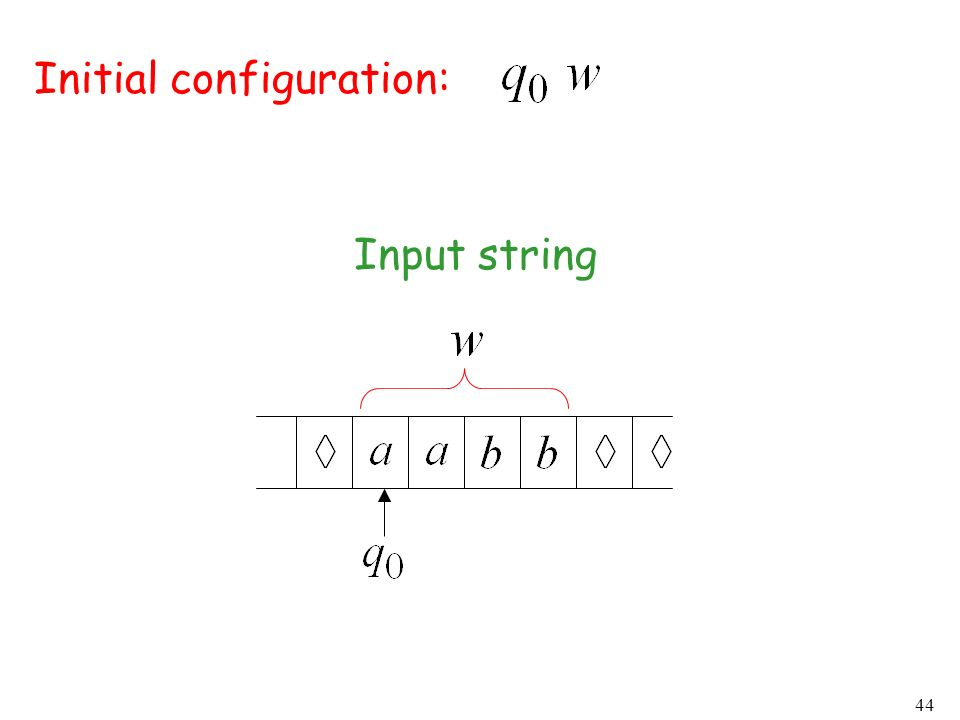 44 Initial configuration: Input string