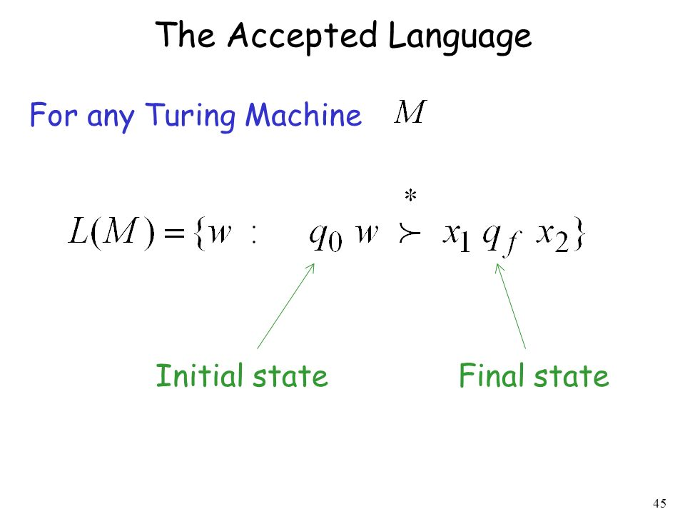 45 The Accepted Language For any Turing Machine Initial stateFinal state