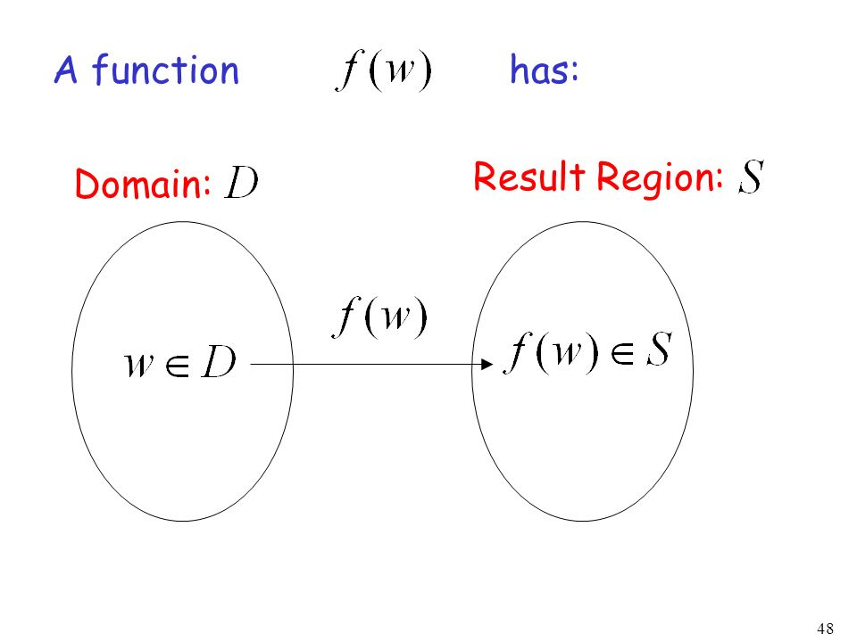 48 A function Domain: Result Region: has: