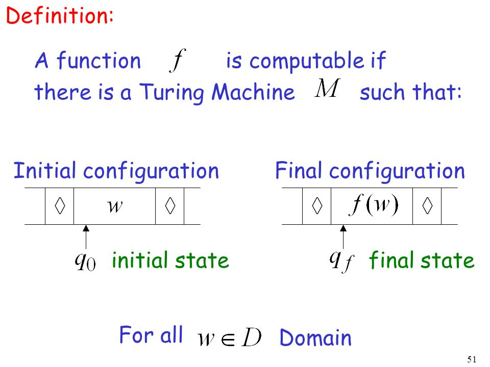 51 Definition: A function is computable if there is a Turing Machine such that: Initial configurationFinal configuration Domain final stateinitial sta