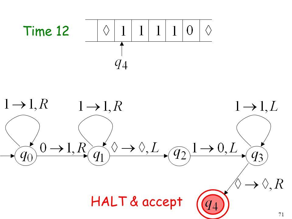 71 HALT & accept Time 12