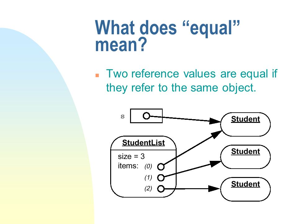 What does equal mean? n Two reference values are equal if they refer to the same object.