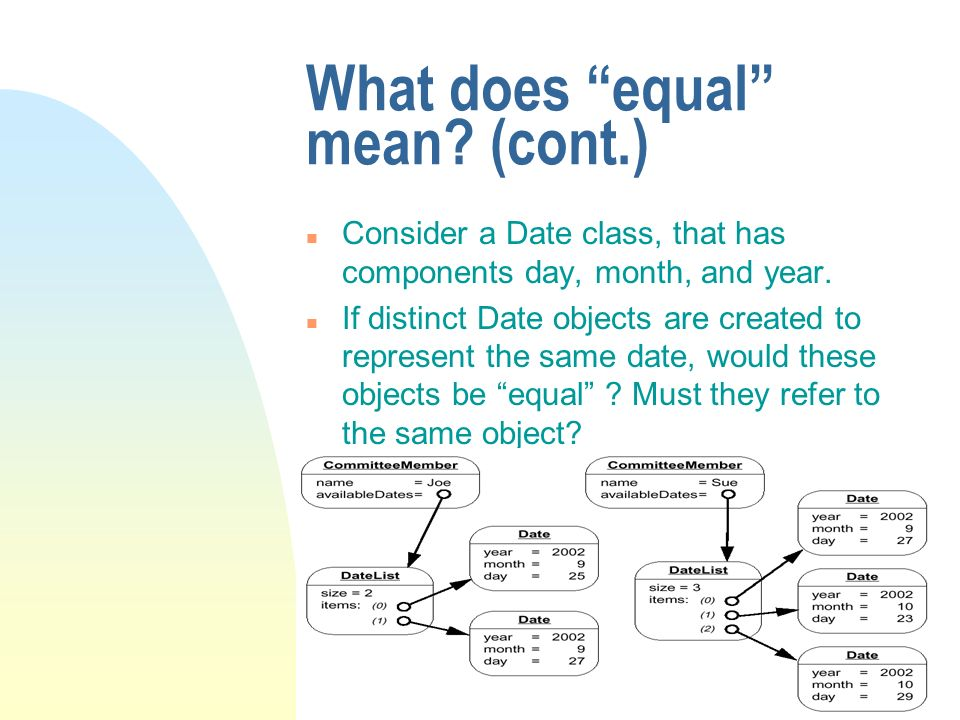 What does equal mean? (cont.) n Consider a Date class, that has components day, month, and year. n If distinct Date objects are created to represent t