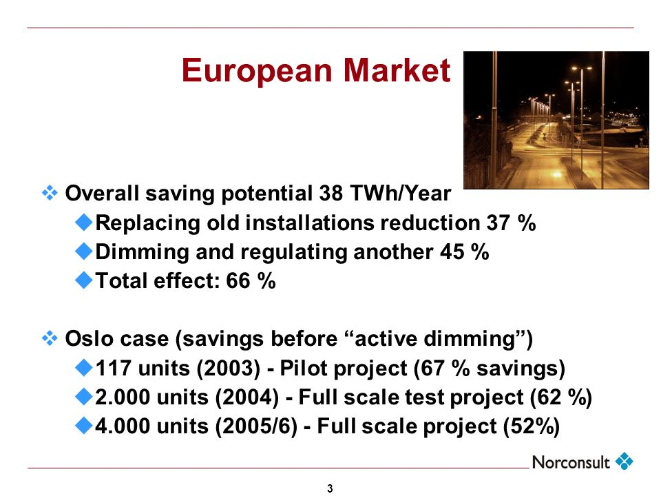 3 European Market Overall saving potential 38 TWh/Year uReplacing old installations reduction 37 % uDimming and regulating another 45 % uTotal effect: