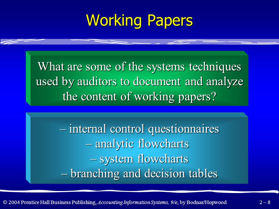 2004 Prentice Hall Business Publishing, Accounting Information Systems, 9/e, by Bodnar/Hopwood 2 – 7 Working Papers Required by professional standards