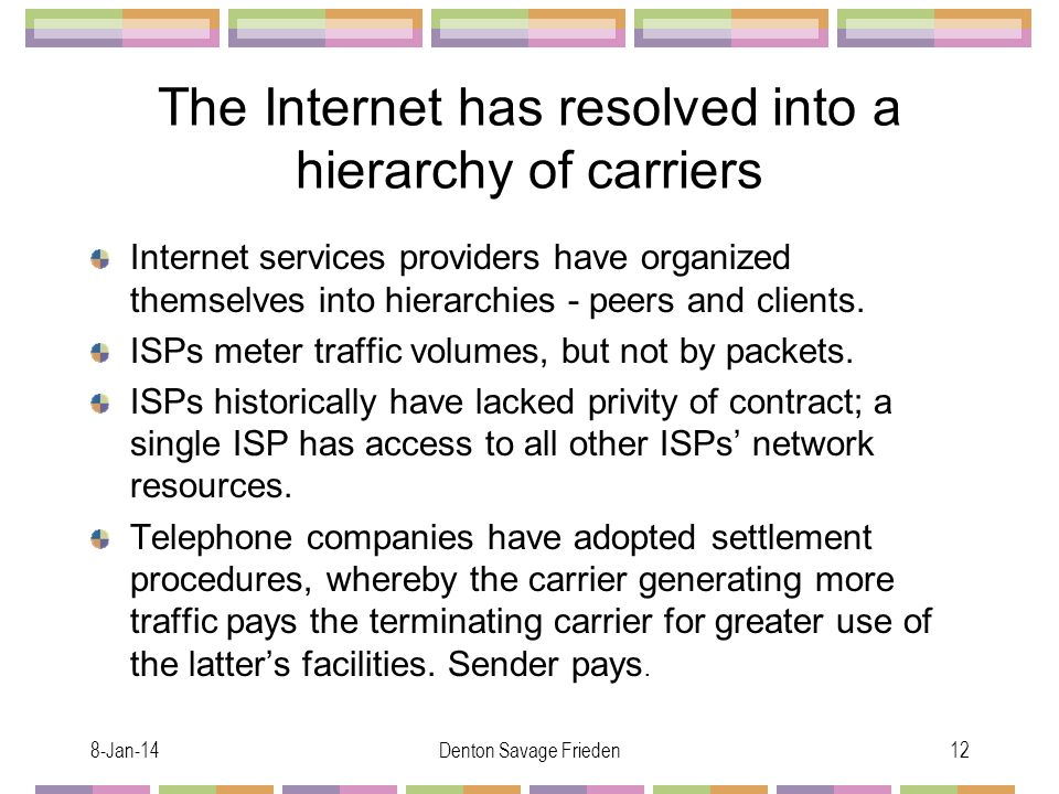 8-Jan-14Denton Savage Frieden12 The Internet has resolved into a hierarchy of carriers Internet services providers have organized themselves into hierarchies - peers and clients.