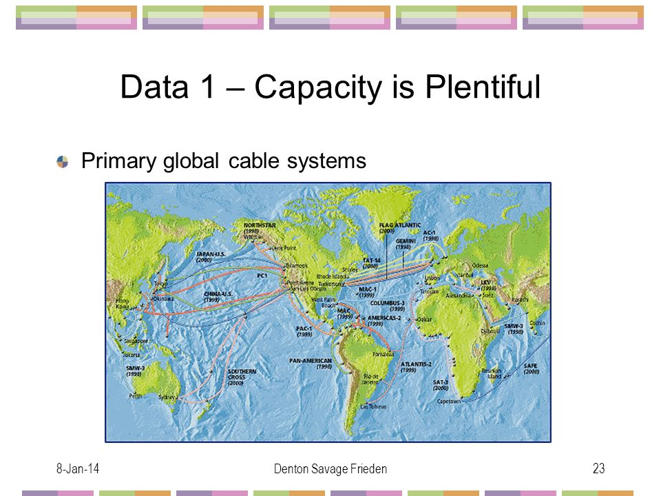 8-Jan-14Denton Savage Frieden23 Data 1 – Capacity is Plentiful Primary global cable systems