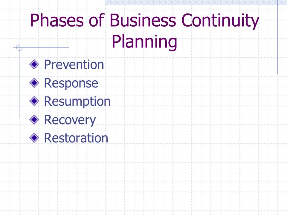Phases of Business Continuity Planning Prevention Response Resumption Recovery Restoration
