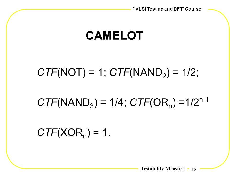 18,, VLSI Testing and DFT,, Course Testability Measure CAMELOT CTF(NOT) = 1; CTF(NAND 2 ) = 1/2; CTF(NAND 3 ) = 1/4; CTF(OR n ) =1/2 n-1 CTF(XOR n ) =
