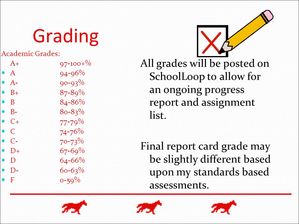 Grading All grades will be posted on SchoolLoop to allow for an ongoing progress report and assignment list. Final report card grade may be slightly d