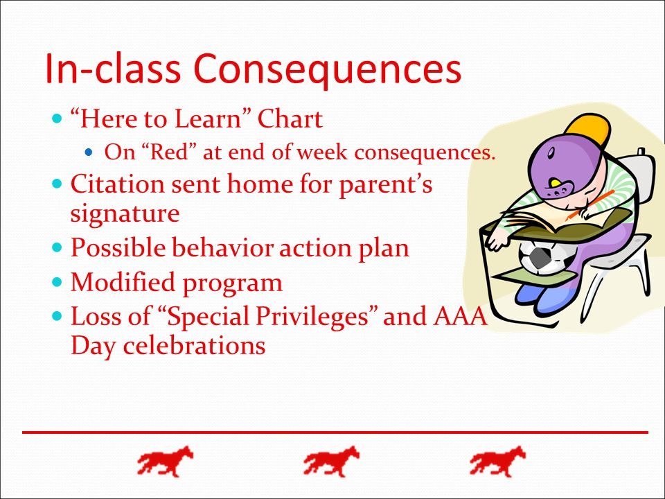 In-class Consequences Here to Learn Chart On Red at end of week consequences. Citation sent home for parents signature Possible behavior action plan M