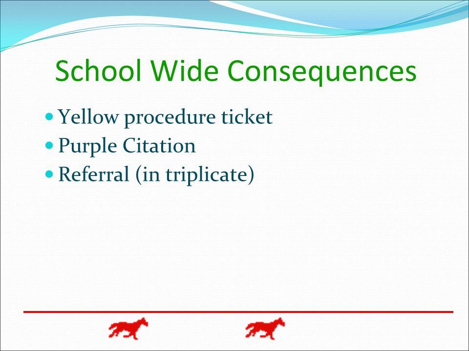 School Wide Consequences Yellow procedure ticket Purple Citation Referral (in triplicate)