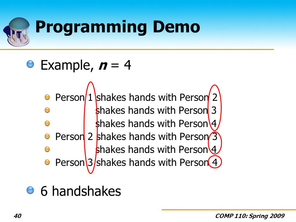 COMP 110: Spring 200940 Programming Demo Example, n = 4 Person 1 shakes hands with Person 2 shakes hands with Person 3 shakes hands with Person 4 Person 2 shakes hands with Person 3 shakes hands with Person 4 Person 3 shakes hands with Person 4 6 handshakes