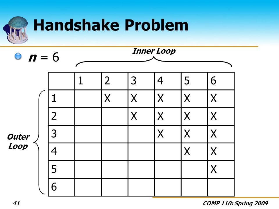 COMP 110: Spring 200941 Handshake Problem 123456 1XXXXX 2XXXX 3XXX 4XX 5X 6 n = 6 Outer Loop Inner Loop