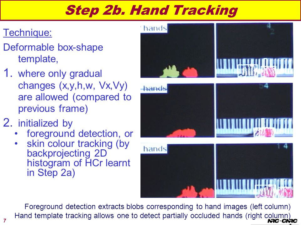 7 Step 2b. Hand Tracking Technique: Deformable box-shape template, 1. where only gradual changes (x,y,h,w, Vx,Vy) are allowed (compared to previous fr