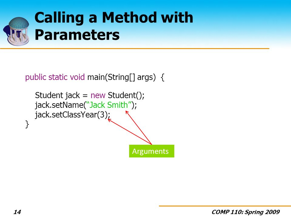 COMP 110: Spring 200914 Calling a Method with Parameters public static void main(String[] args) { Student jack = new Student(); jack.setName(Jack Smith); jack.setClassYear(3); } Arguments