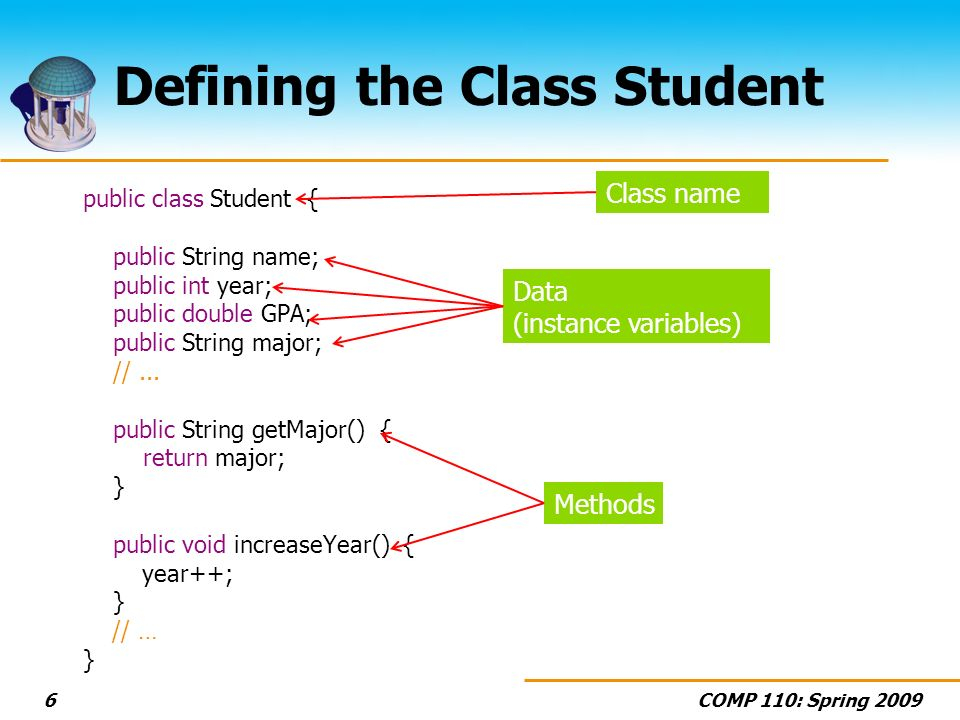 COMP 110: Spring 20096 Defining the Class Student public class Student { public String name; public int year; public double GPA; public String major; //...