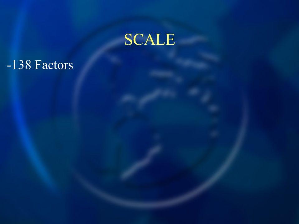 SCALE -138 Factors