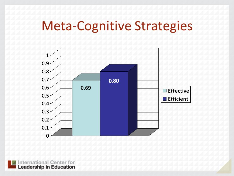 Meta-Cognitive Strategies