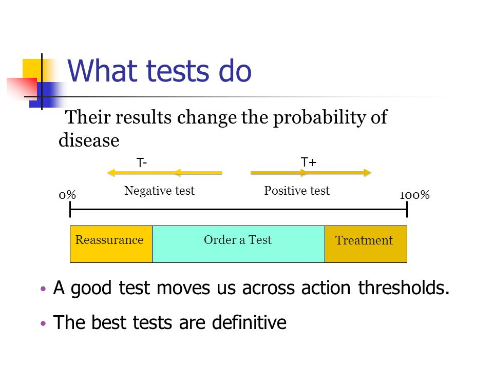 Their results change the probability of disease Negative testPositive test Reassurance Treatment Order a Test A good test moves us across action thres