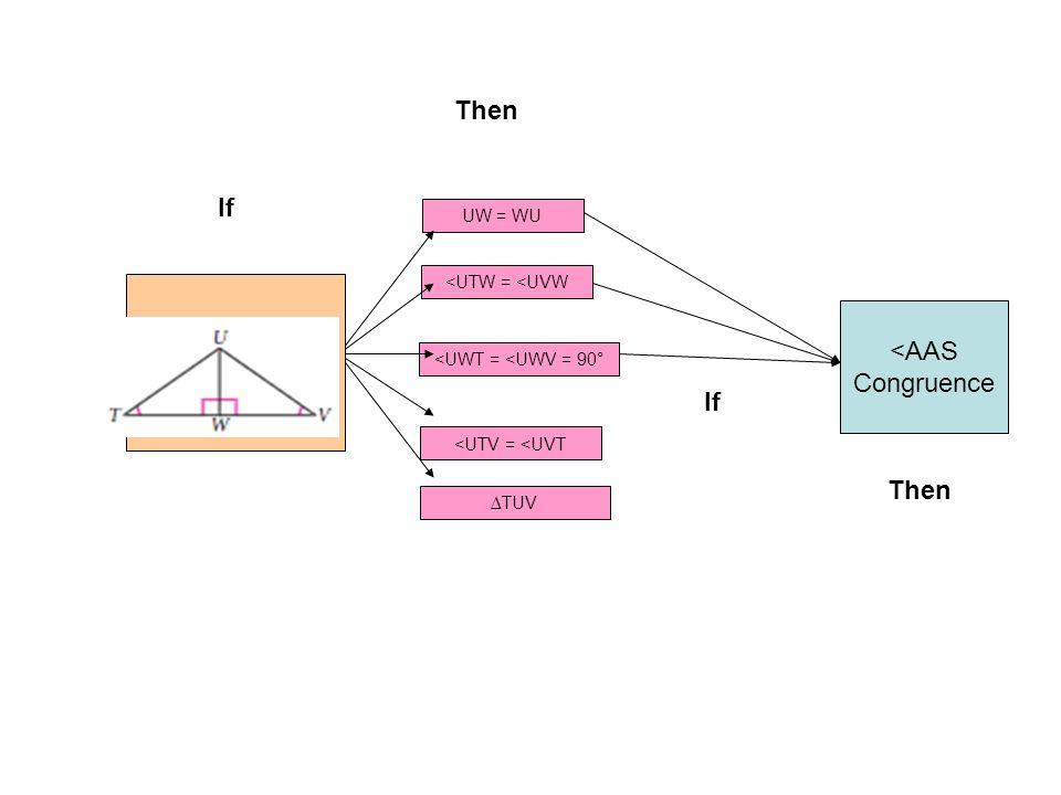 UW = WU <UTW = <UVW <UWT = <UWV = 90° <UTV = <UVT TUV If Then <AAS Congruence If Then