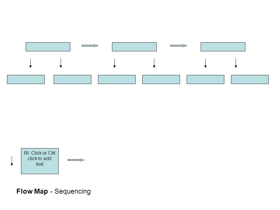 Flow Map - Sequencing Rt. Click or Ctrl click to add text