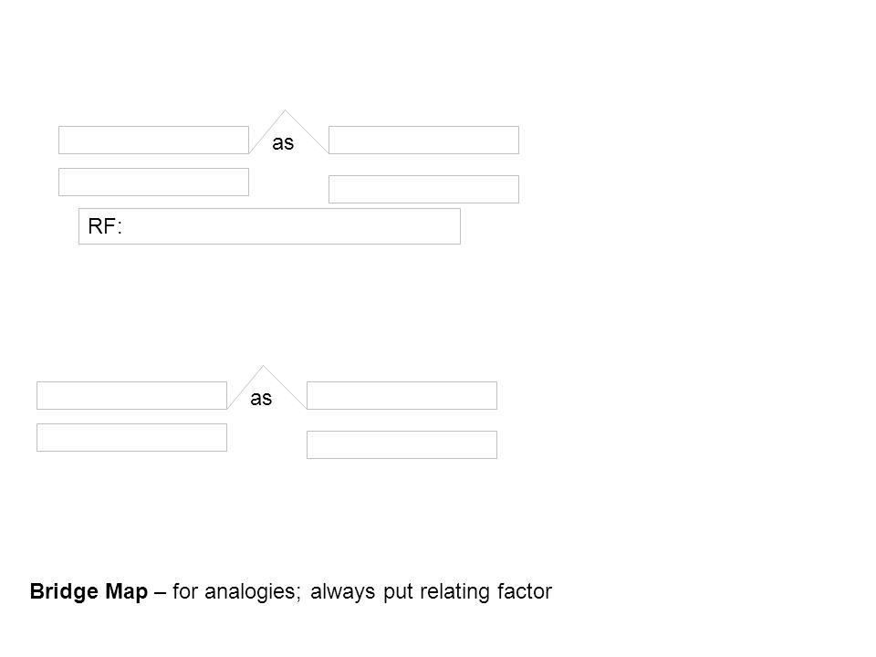 as Bridge Map – for analogies; always put relating factor RF: as