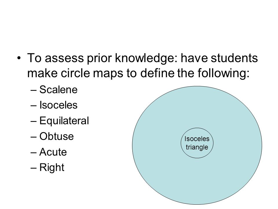 To assess prior knowledge: have students make circle maps to define the following: –Scalene –Isoceles –Equilateral –Obtuse –Acute –Right Isoceles tria