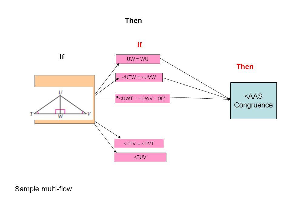 UW = WU <UTW = <UVW <UWT = <UWV = 90° <UTV = <UVT TUV If Then <AAS Congruence If Then Sample multi-flow