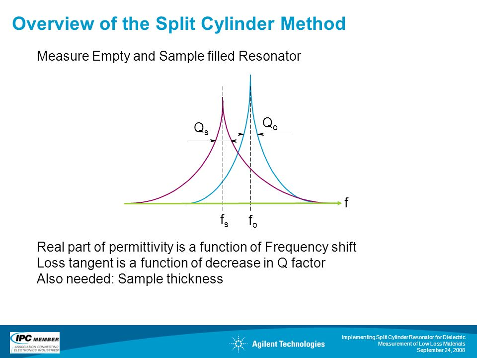 Implementing Split Cylinder Resonator for Dielectric Measurement of Low Loss Materials September 24, 2008 Measure Empty and Sample filled Resonator Re