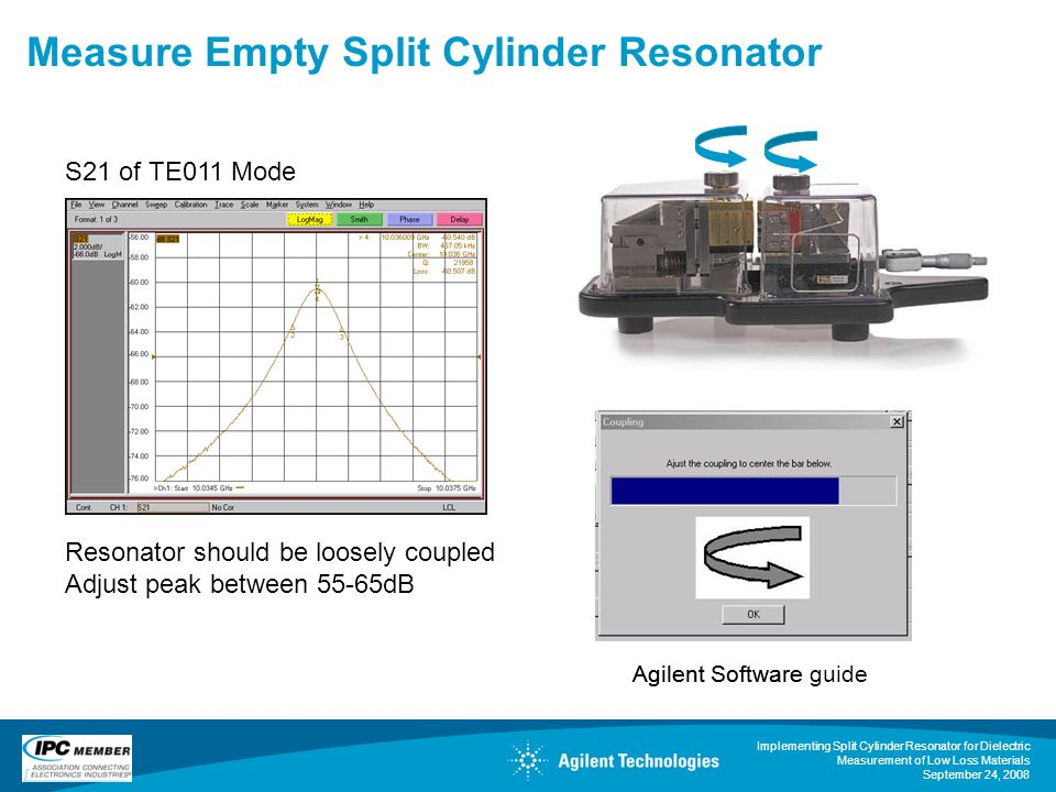 Implementing Split Cylinder Resonator for Dielectric Measurement of Low Loss Materials September 24, 2008 S21 of TE011 Mode Resonator should be loosel