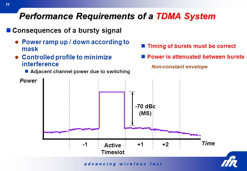 a d v a n c i n g w i r e l e s s t e s t 11 Performance Requirements of a TDMA System Power ramp up / down according to mask Controlled profile to mi