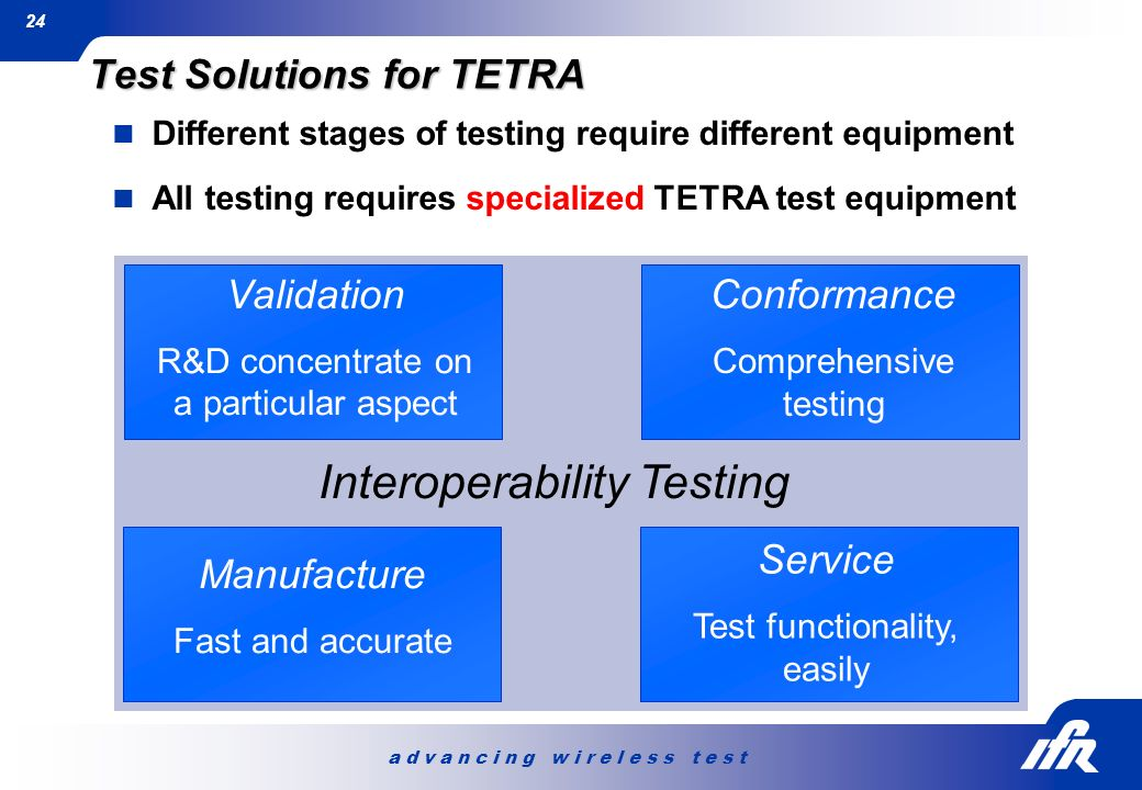 a d v a n c i n g w i r e l e s s t e s t 24 Interoperability Testing Validation R&D concentrate on a particular aspect Manufacture Fast and accurate