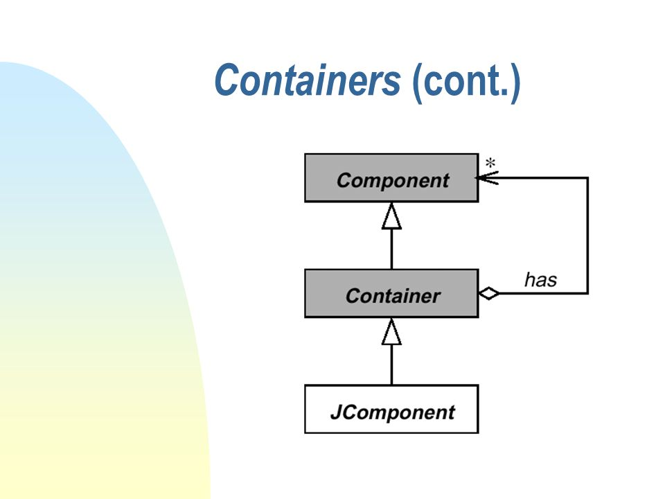 Containers (cont.)