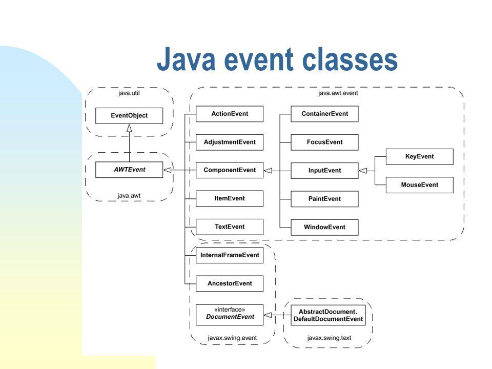 Java event classes
